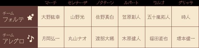 キャスト画像(PC)9/27〜