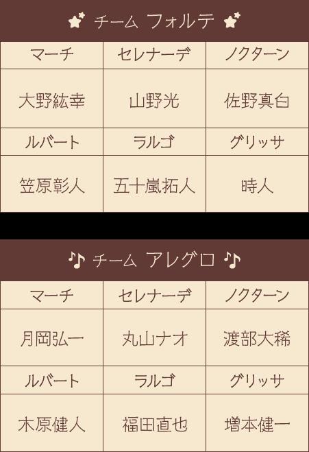 キャスト一覧(SP)9/27〜