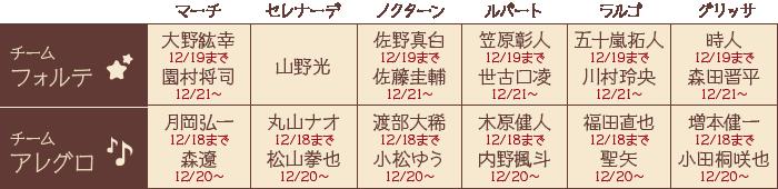 キャスト画像(PC)11/27〜