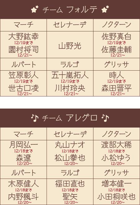 キャスト一覧(SP)11/27〜