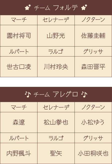 キャスト画像(SP)12/25〜