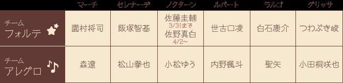 キャスト画像(PC)3/26~