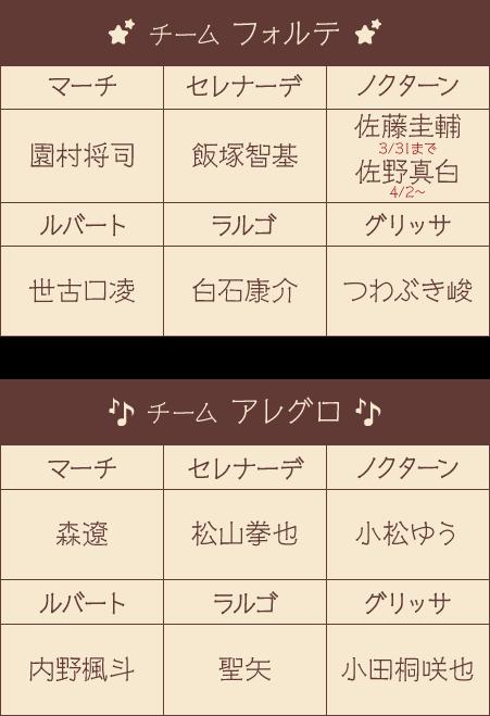 キャスト画像(SP)3/26〜