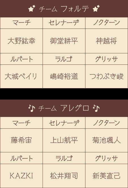 キャスト画像6/18〜