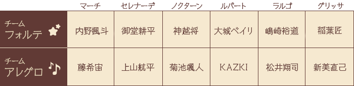 キャスト一覧2019.09.19〜