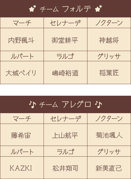 キャスト一覧 SP 2019.09.19〜