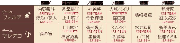 キャスト一覧 PC 2019.11.26〜