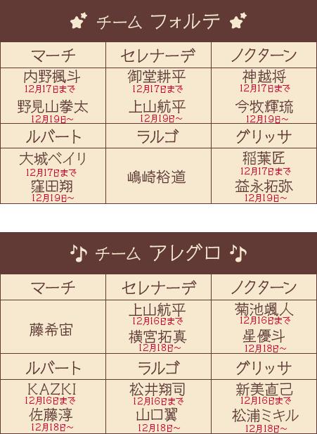 キャスト一覧 SP 2019.11.26〜