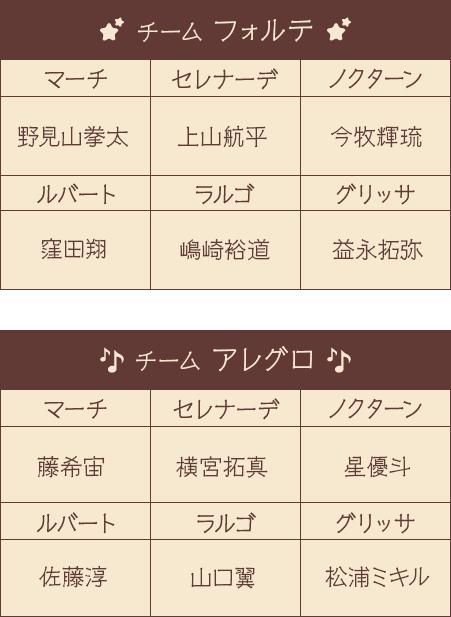 キャスト一覧 SP 2019.12.18〜