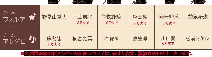 キャスト画像 PC 2020.06〜
